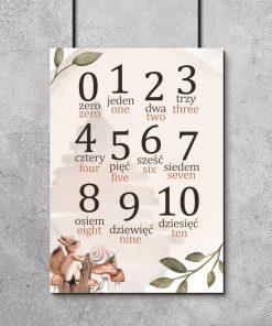 plakat z cyframi do przedszkola- edukacyjny
