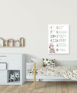 Cyferki - Plakat dydaktyczny dla chłopca