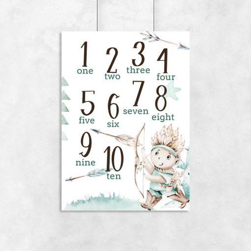 Plakat dla dziewczyn z cyferkami