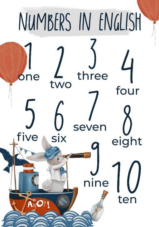 Króliczek i cyfry - Dziecinny plakat w niebieskim kolorze