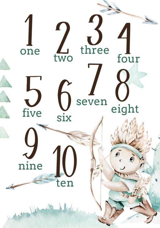 Dydaktyczny plakat dziecięcy z cyframi