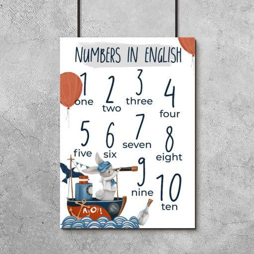 Angielskie liczby - Niebieski plakat dla chłopca