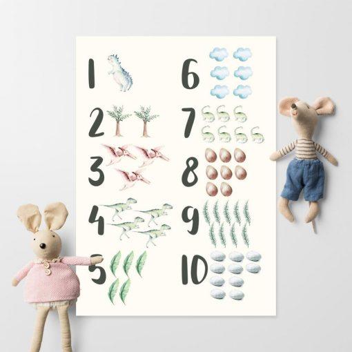 Plakat z cyferkami dla chłopca