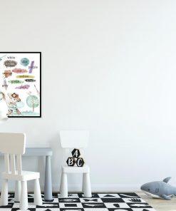 Plakat do pokoju dziecięcego - Nauka kolorów