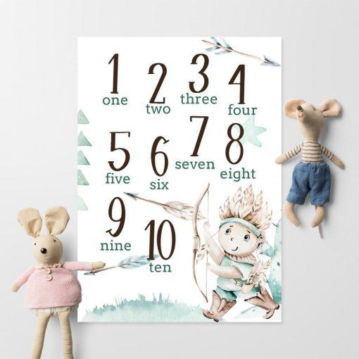 Plakat dla przedszkolaka z cyferkami