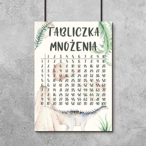 Plakat do pokoju dziecka - Tabliczka mnożenia