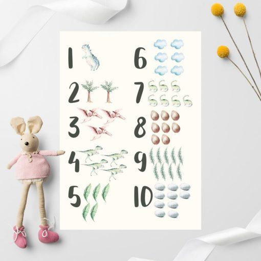 Plakat z cyferkami dla dziecka