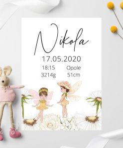 Pastelowy plakat dla dziecka - Nikola
