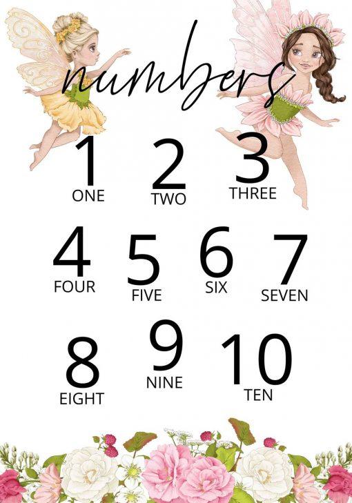 Barwny plakat dla ucznia - Numbers