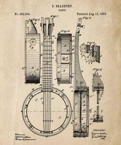 Plakat retro z rysunkiem opisowym bandżo do gabinetu