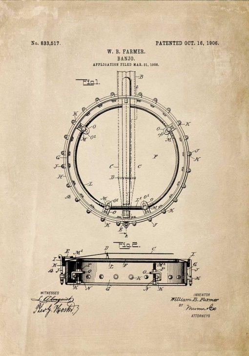 Muzyczny plakat z patentem bandżo dla naukowca