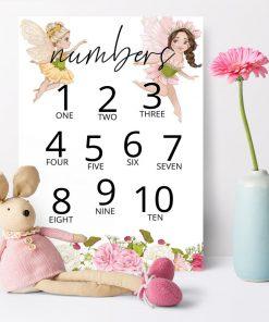 Barwny plakat dziewczęcy - Numbers