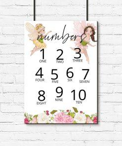 Barwny plakat dla dzieci - Numbers