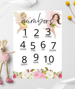 Barwny plakat dla dziewczynek - Numbers