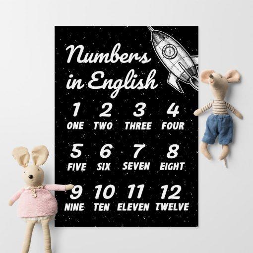 Edukacyjny plakat z angielskimi nazwami cyfr