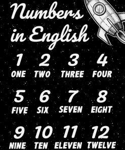 EDukacyjny plakat z cyframi w języku angielskim