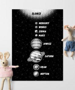 Plakat z planetami